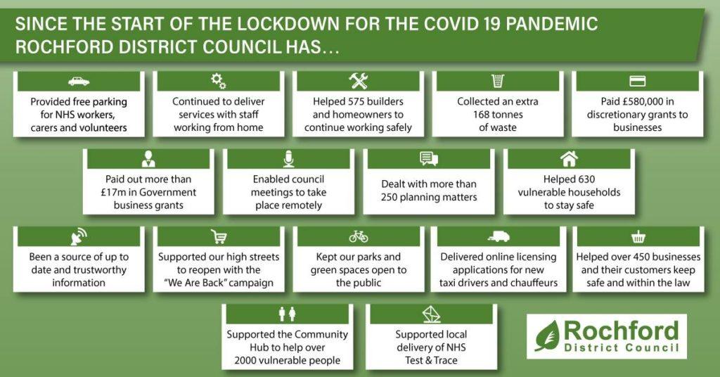 Rdc Lockdown